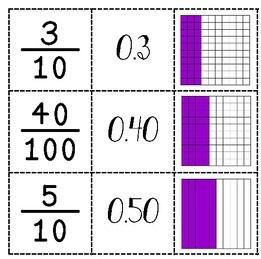 Khái niệm số thập phân