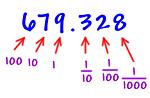 Hàng của số thập phân. Đọc, viết số thập phân