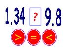 Số thập phân bằng nhau. So sánh hai số thập phân
