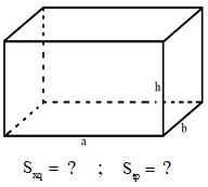 Diện tích xung quanh và diện tích toàn phần của hình hộp chữ nhật
