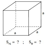 Diện tích xung quanh và diện tích toàn phần của hình lập phương