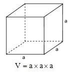 Thể tích hình lập phương