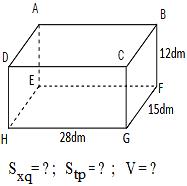 Ôn tập về hình học: Tính diện tích, thể tích một số hình