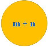 Biểu thức có chứa hai chữ, ba chữ