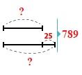 Tìm hai số khi biết tổng và hiệu của hai số đó
