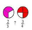 Ôn tập: So sánh hai phân số (tiếp)