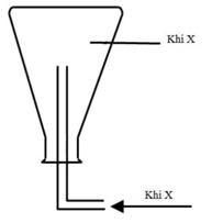 Kết quả hình ảnh cho Thực hiện thí nghiệm điều chế khí X, khí X thu được vào bình tam giác theo hình vẽ bên. Thí nghiệm đó là